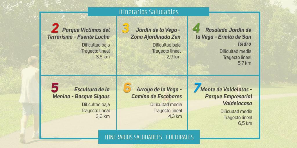 7 Itinerarios Saludables
