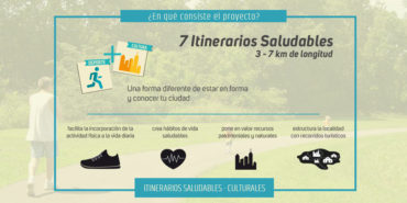 Itinerarios Saludables de Alcobendas